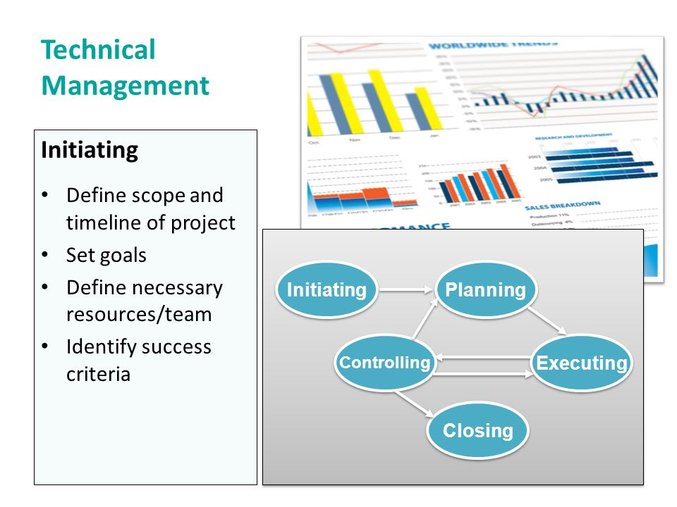 Technical Management Initiating Define scope and timeline of project
