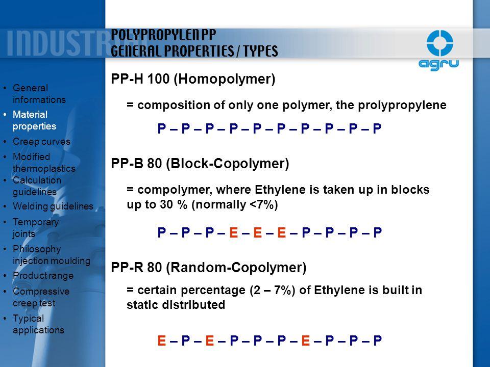 POLYPROPYLEN PP GENERAL PROPERTIES / TYPES