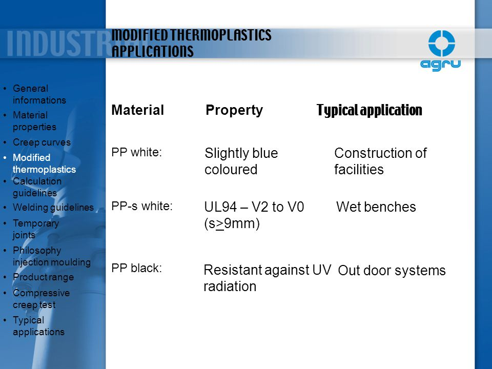 MODIFIED THERMOPLASTICS APPLICATIONS