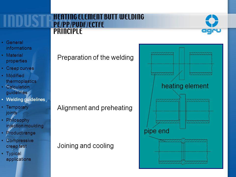 HEATING ELEMENT BUTT WELDING PE/PP/PVDF/ECTFE