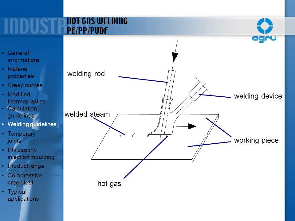 HOT GAS WELDING PE/PP/PVDF