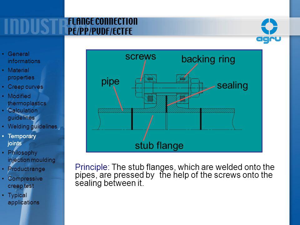 FLANGE CONNECTION PE/PP/PVDF/ECTFE
