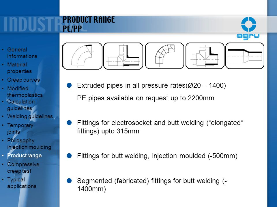 PRODUCT RANGE PE/PP Extruded pipes in all pressure rates(Ø20 – 1400)
