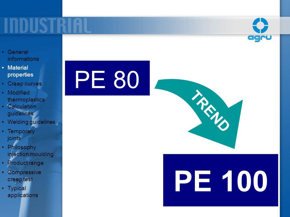 PE 100 PE 80 TREND General informations Material properties