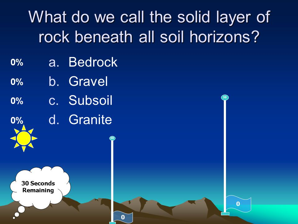What do we call the solid layer of rock beneath all soil horizons