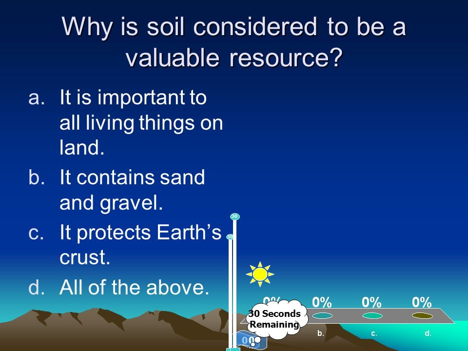 Why is soil considered to be a valuable resource