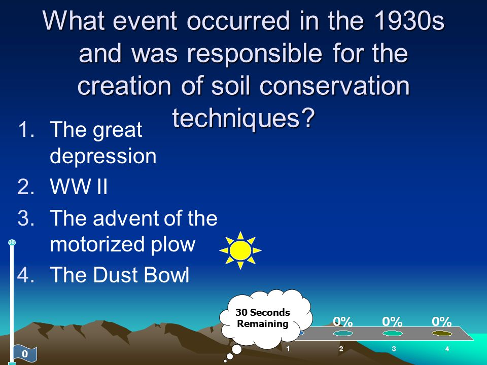 What event occurred in the 1930s and was responsible for the creation of soil conservation techniques