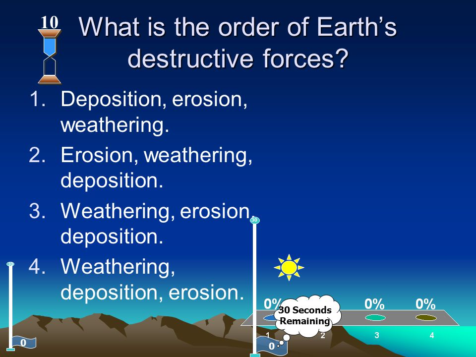 What is the order of Earth's destructive forces