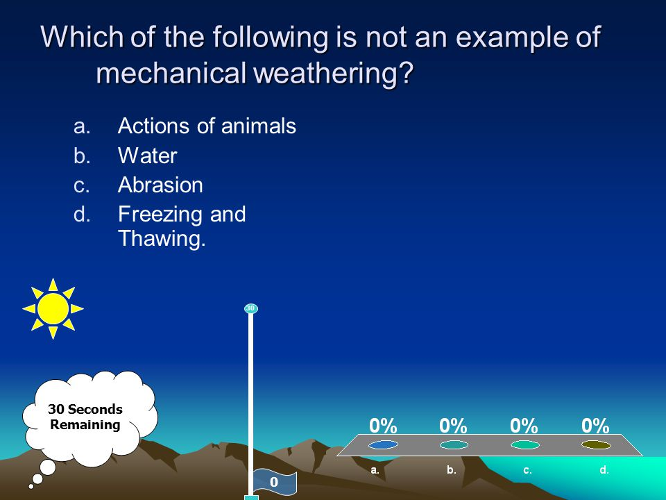 Which of the following is not an example of mechanical weathering