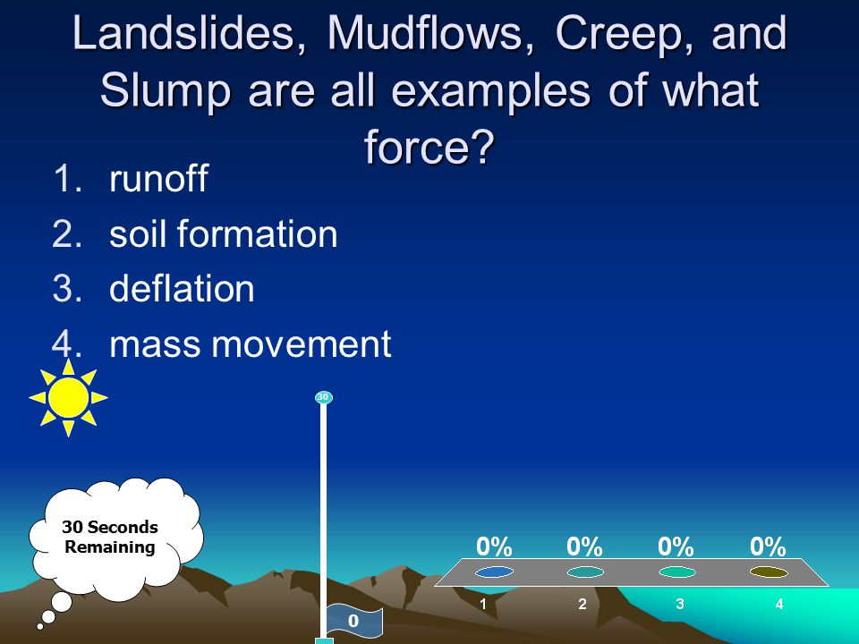 Landslides, Mudflows, Creep, and Slump are all examples of what force