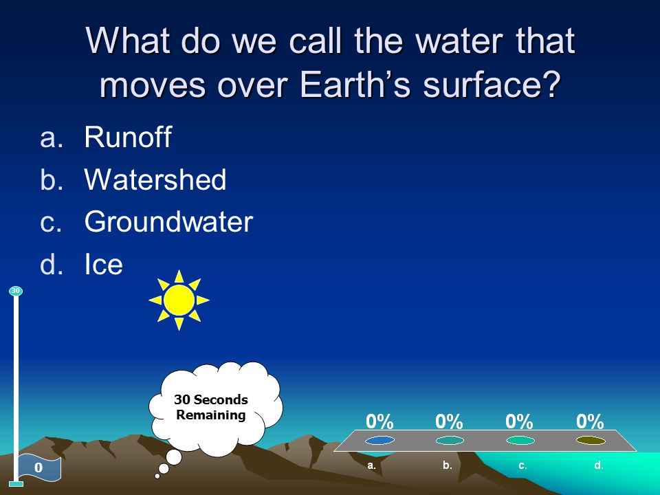 What do we call the water that moves over Earth's surface
