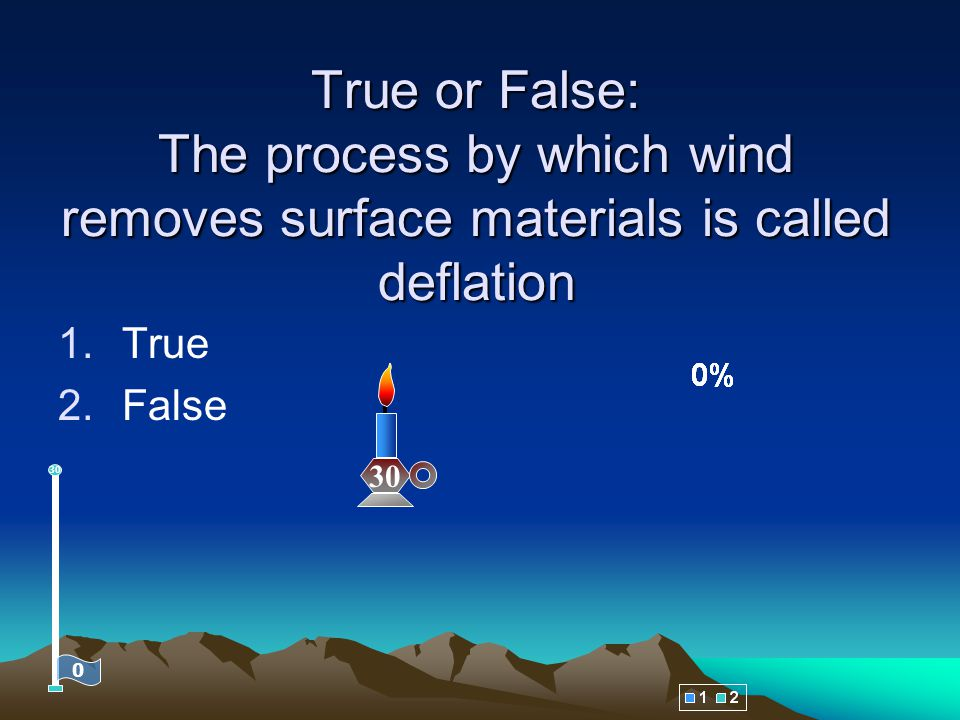True or False: The process by which wind removes surface materials is called deflation