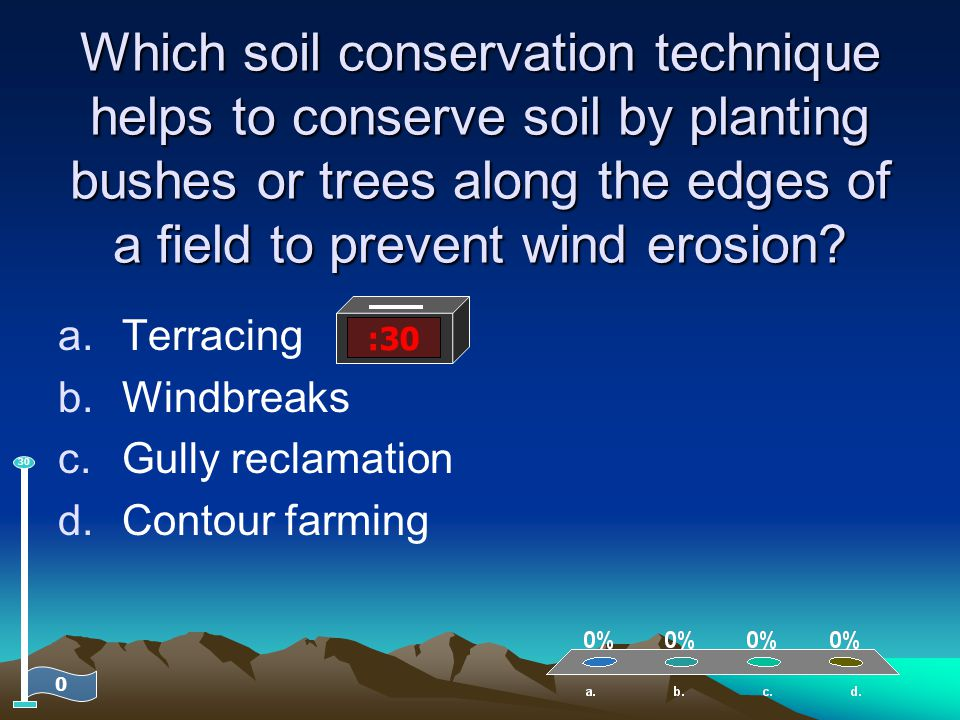 Which soil conservation technique helps to conserve soil by planting bushes or trees along the edges of a field to prevent wind erosion