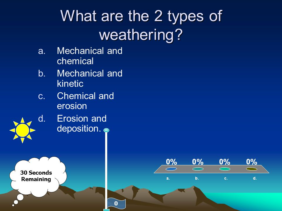 What are the 2 types of weathering