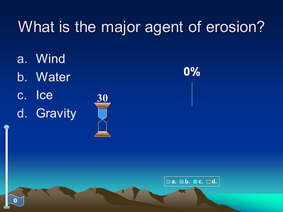 What is the major agent of erosion