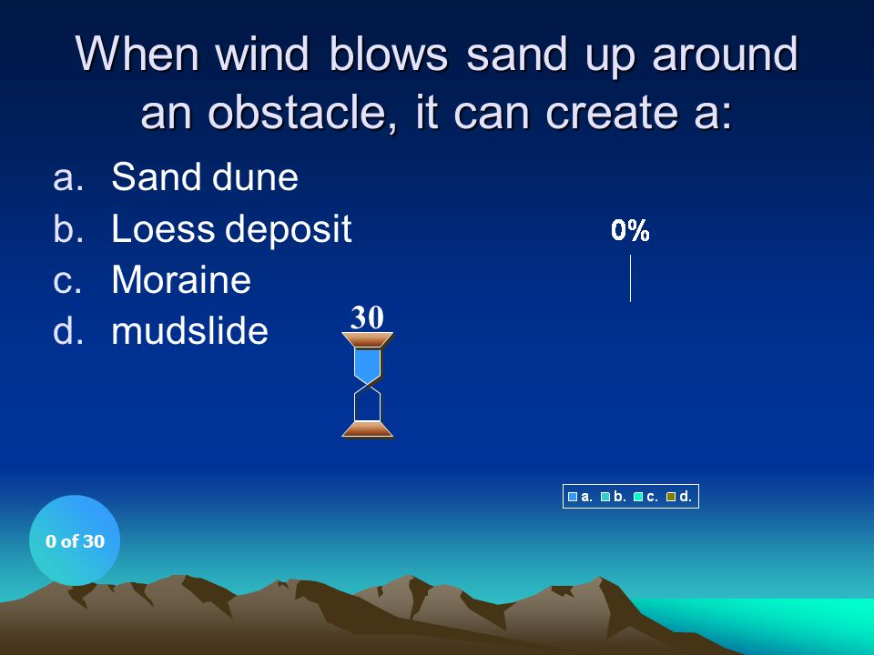 When wind blows sand up around an obstacle, it can create a: