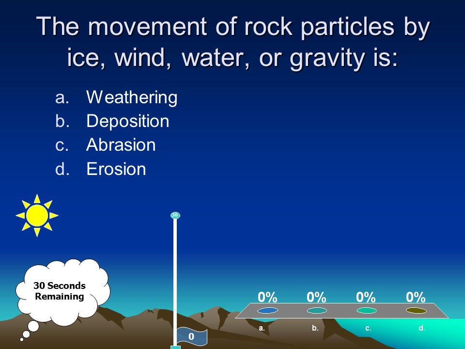 The movement of rock particles by ice, wind, water, or gravity is: