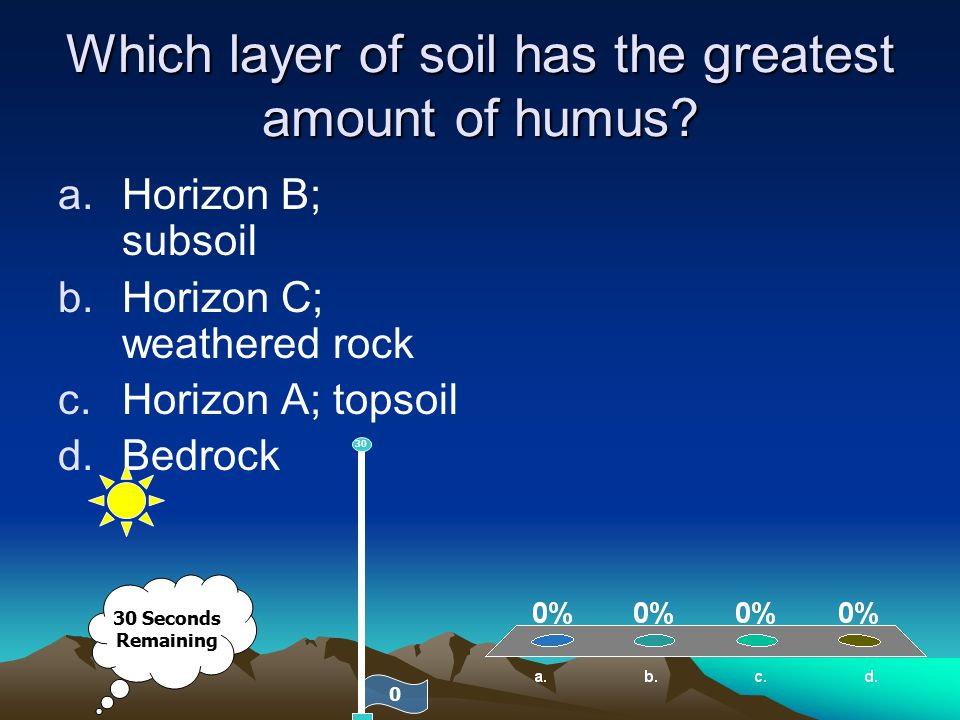 Which layer of soil has the greatest amount of humus
