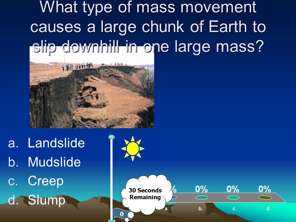 What type of mass movement causes a large chunk of Earth to slip downhill in one large mass