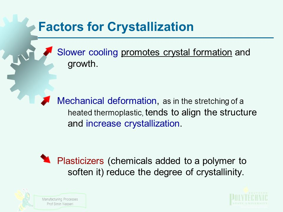 Factors for Crystallization