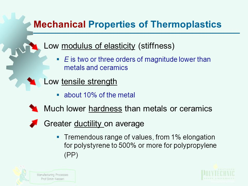 Mechanical Properties of Thermoplastics