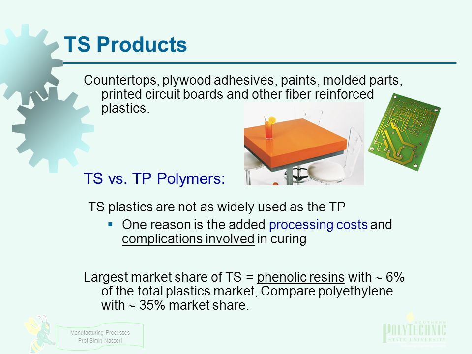 TS Products TS vs. TP Polymers: