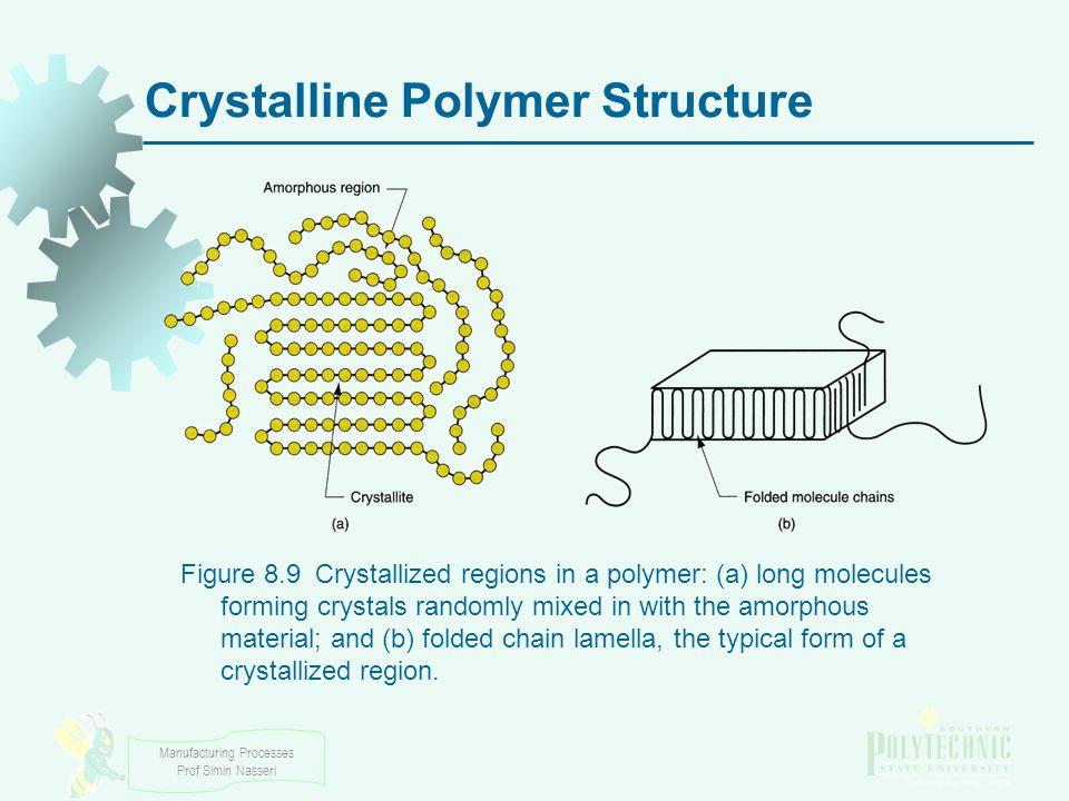 Crystalline Polymer Structure