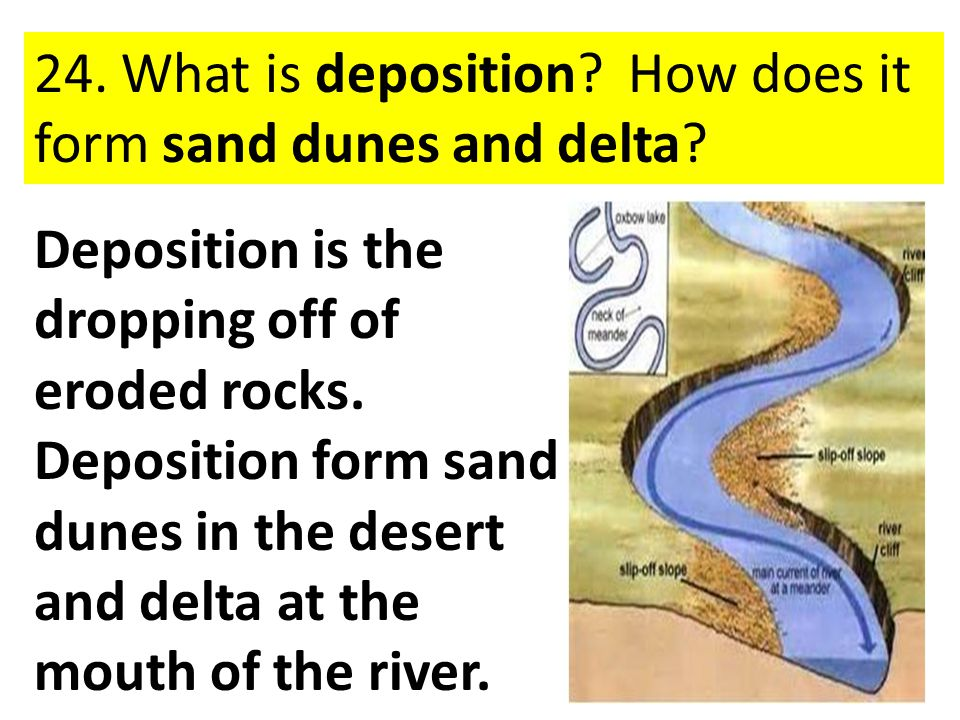 24. What is deposition How does it form sand dunes and delta