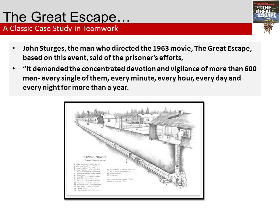 The Great Escape… A Classic Case Study in Teamwork