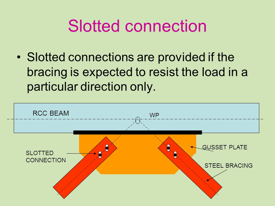 Slotted connection Slotted connections are provided if the bracing is expected to resist the load in a particular direction only.