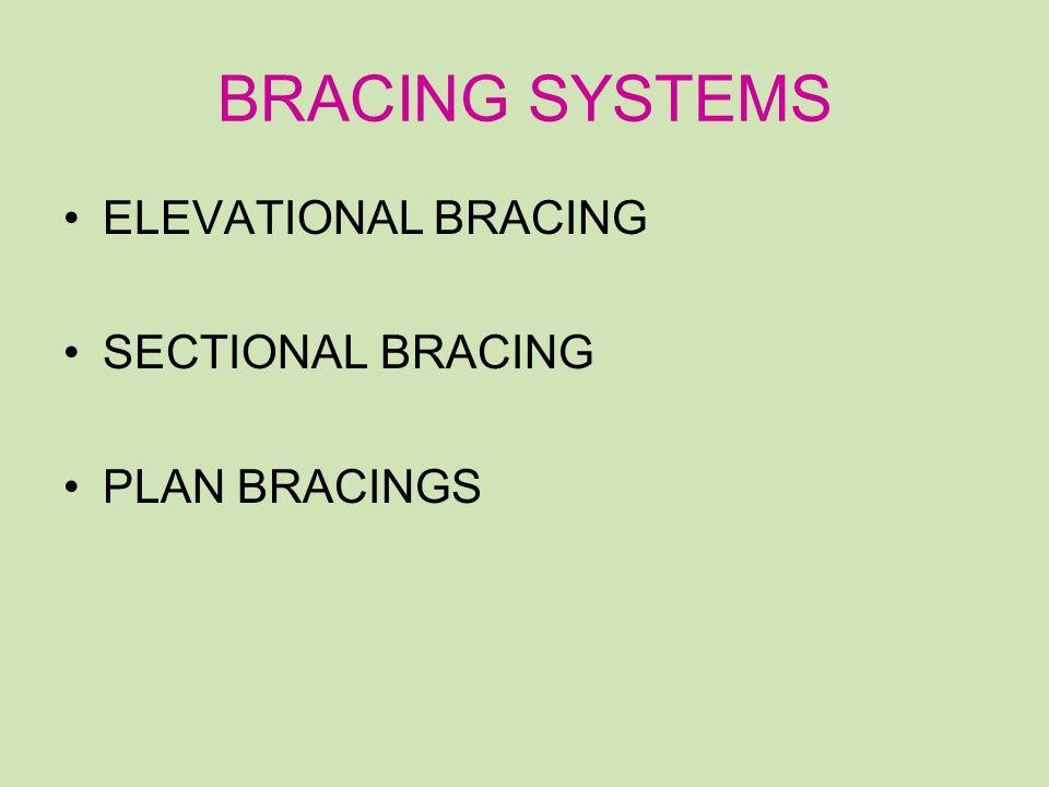 BRACING SYSTEMS ELEVATIONAL BRACING SECTIONAL BRACING PLAN BRACINGS