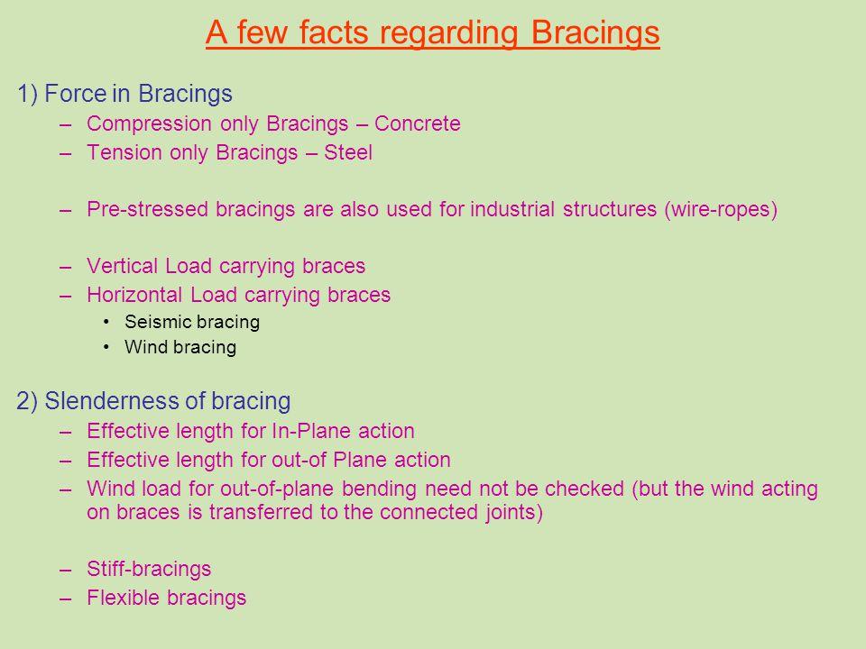 A few facts regarding Bracings