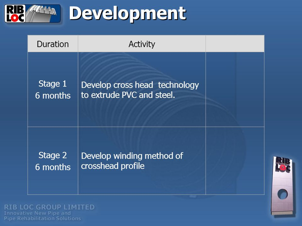 Development Duration Activity Stage 1 6 months