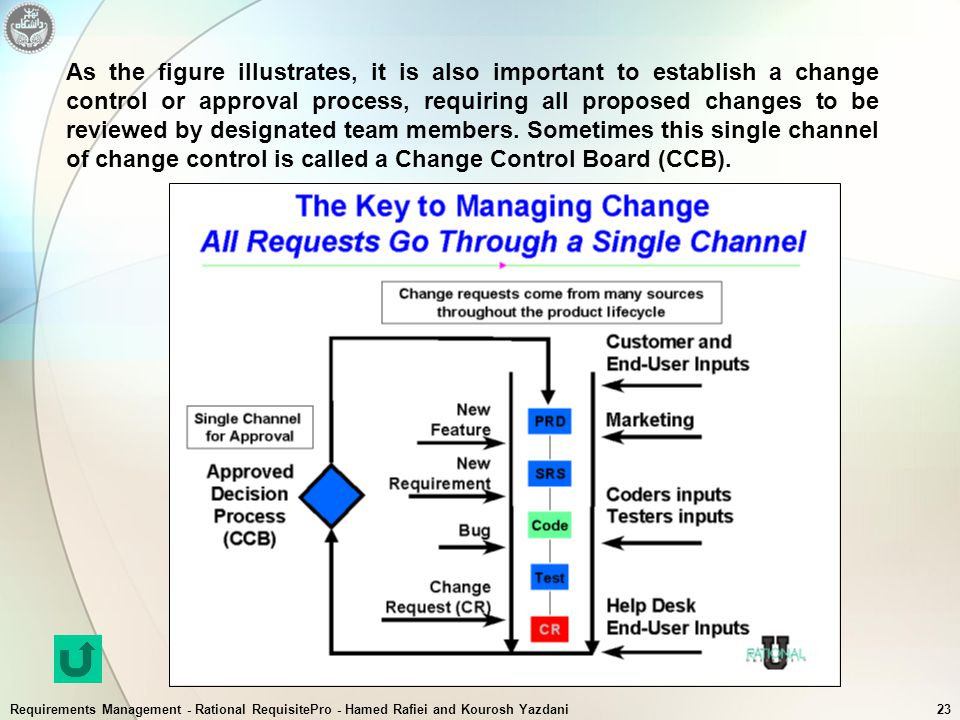 As the figure illustrates, it is also important to establish a change control or approval process, requiring all proposed changes to be reviewed by designated team members. Sometimes this single channel of change control is called a Change Control Board (CCB).