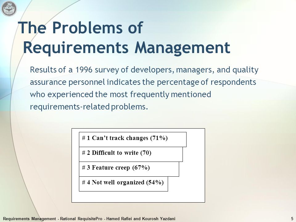 The Problems of Requirements Management