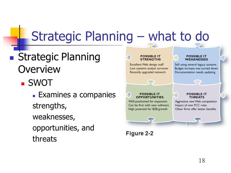 Strategic Planning – what to do