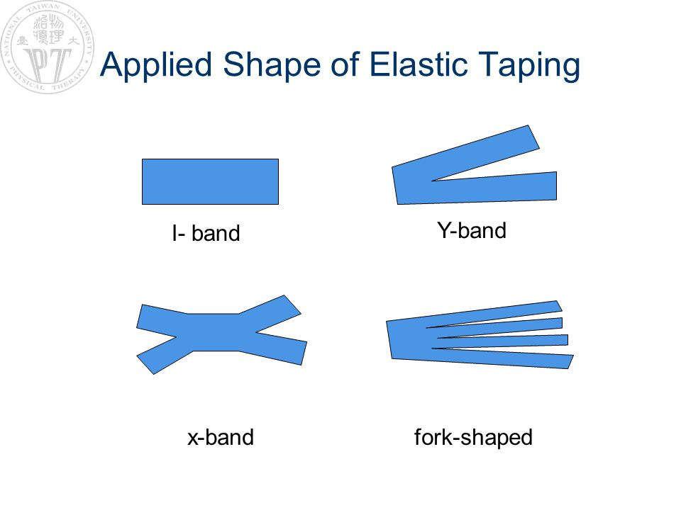 Applied Shape of Elastic Taping