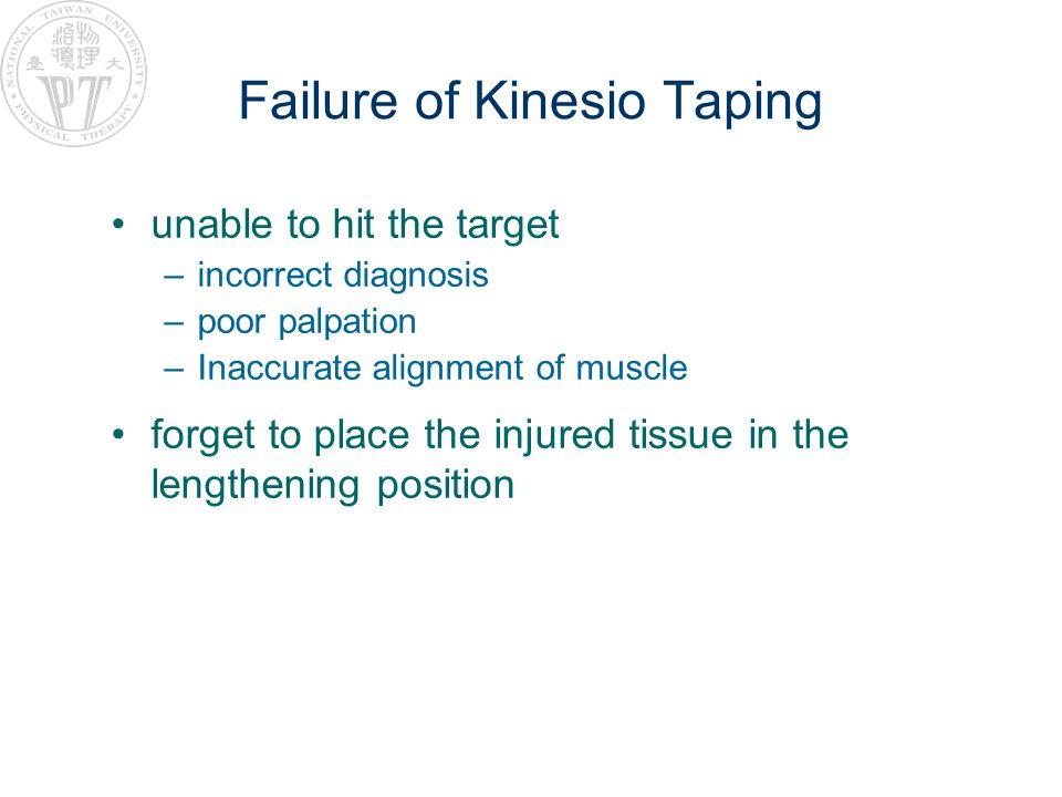 Failure of Kinesio Taping