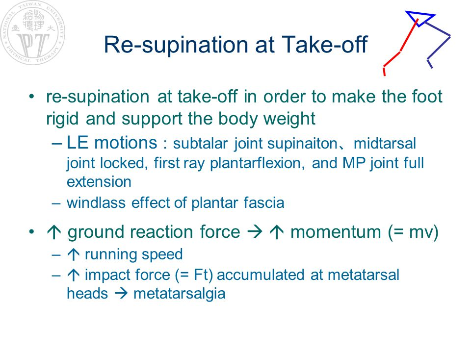 Re-supination at Take-off