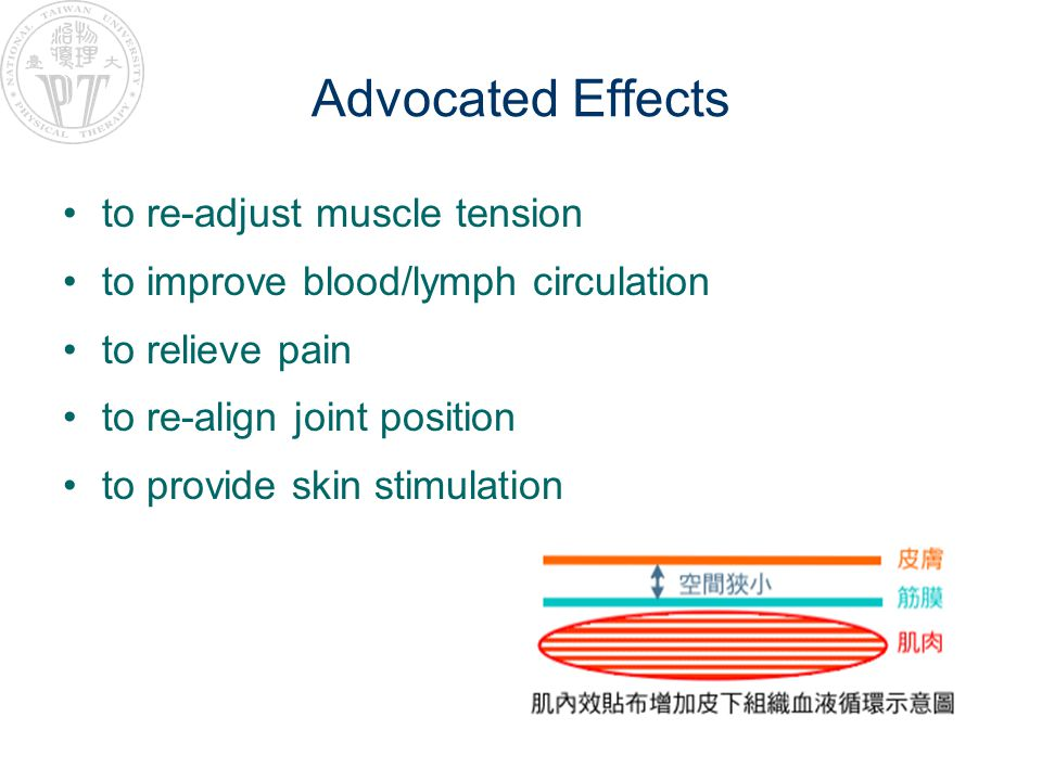 Advocated Effects to re-adjust muscle tension