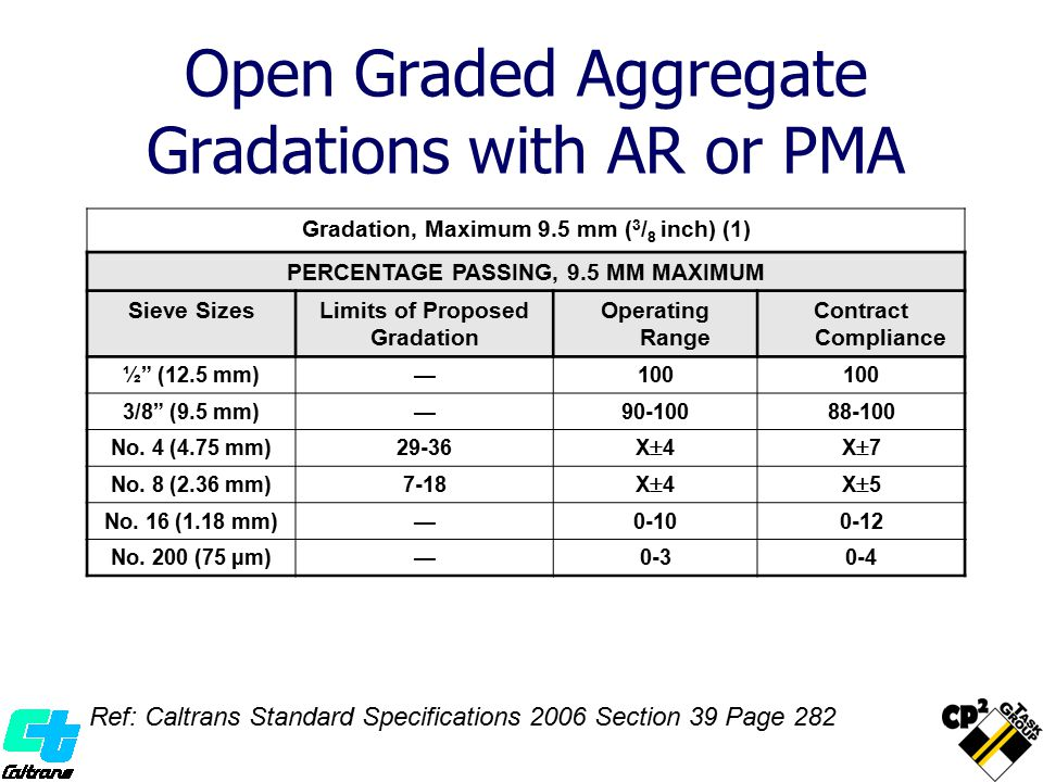 Open Graded Aggregate Gradations with AR or PMA