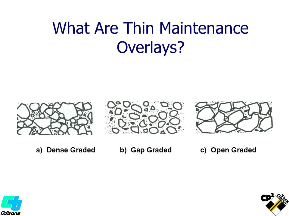 What Are Thin Maintenance Overlays