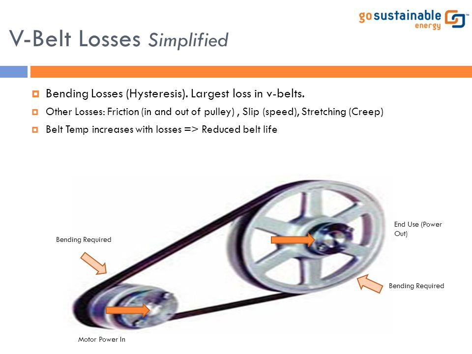 V-Belt Losses Simplified