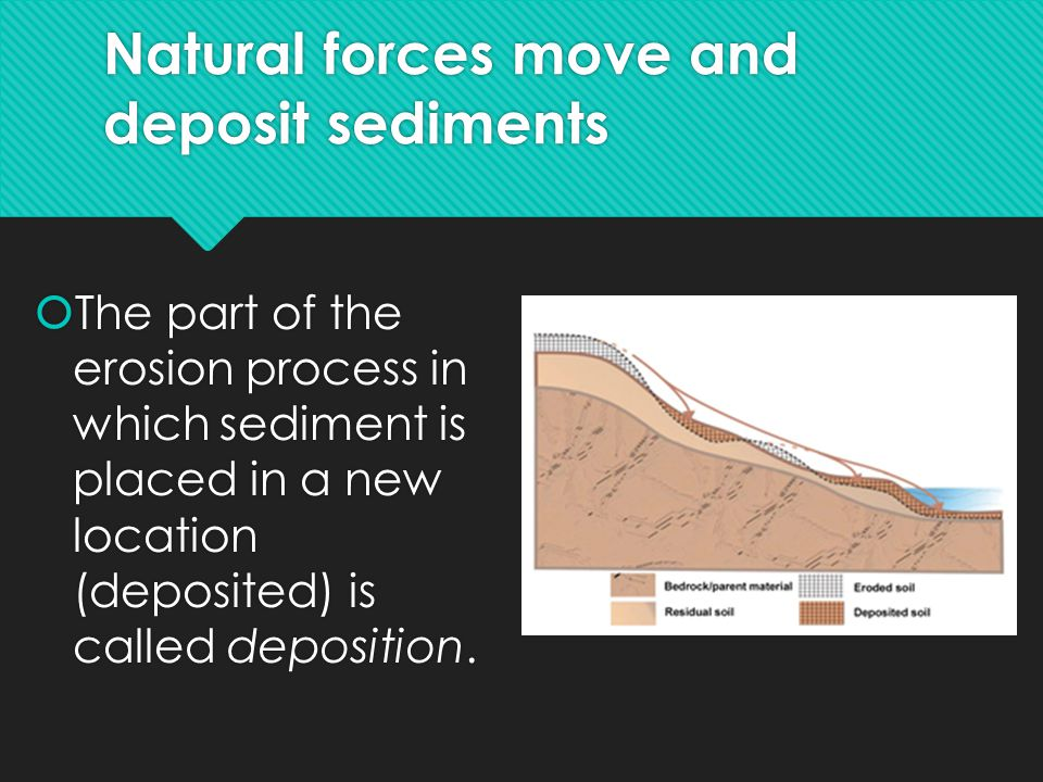 Natural forces move and deposit sediments