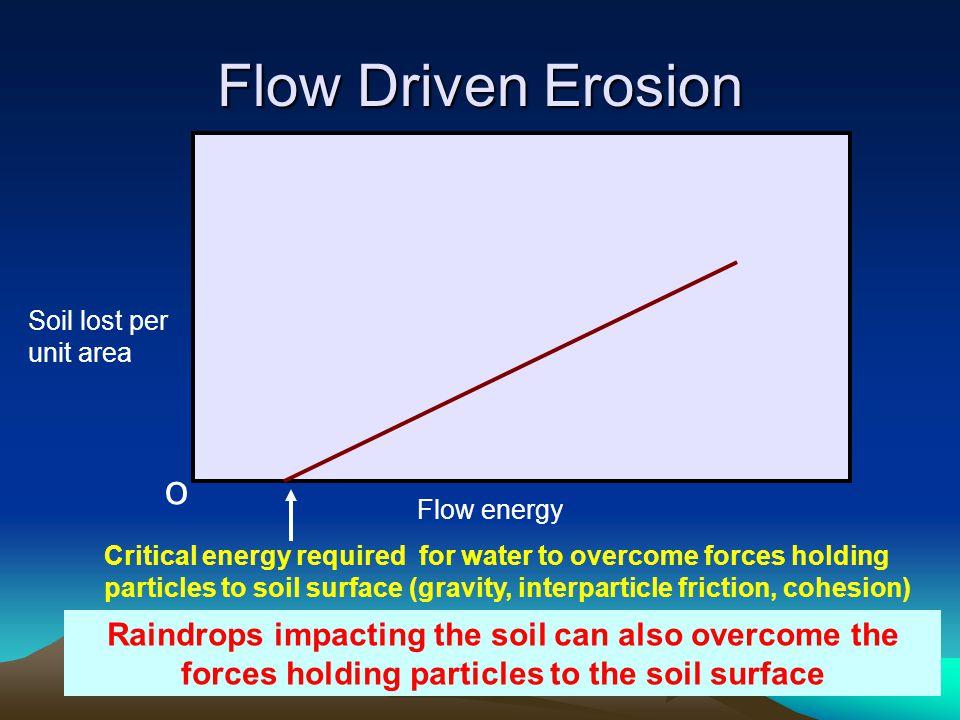 Flow Driven Erosion Soil lost per unit area. o. Flow energy.