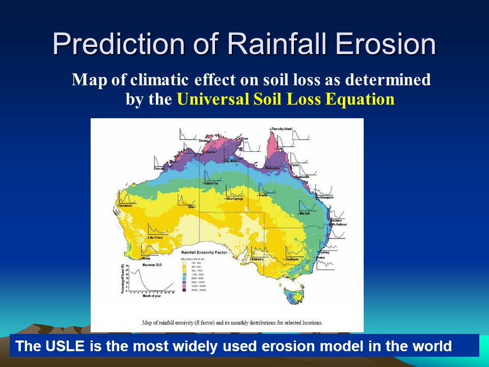Prediction of Rainfall Erosion