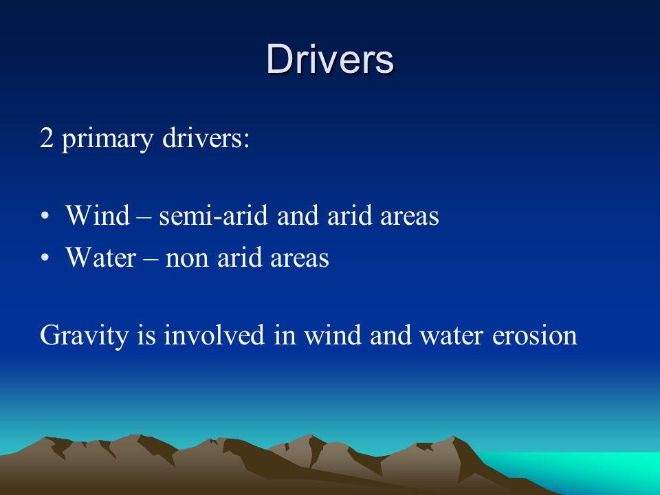 Drivers 2 primary drivers: Wind – semi-arid and arid areas