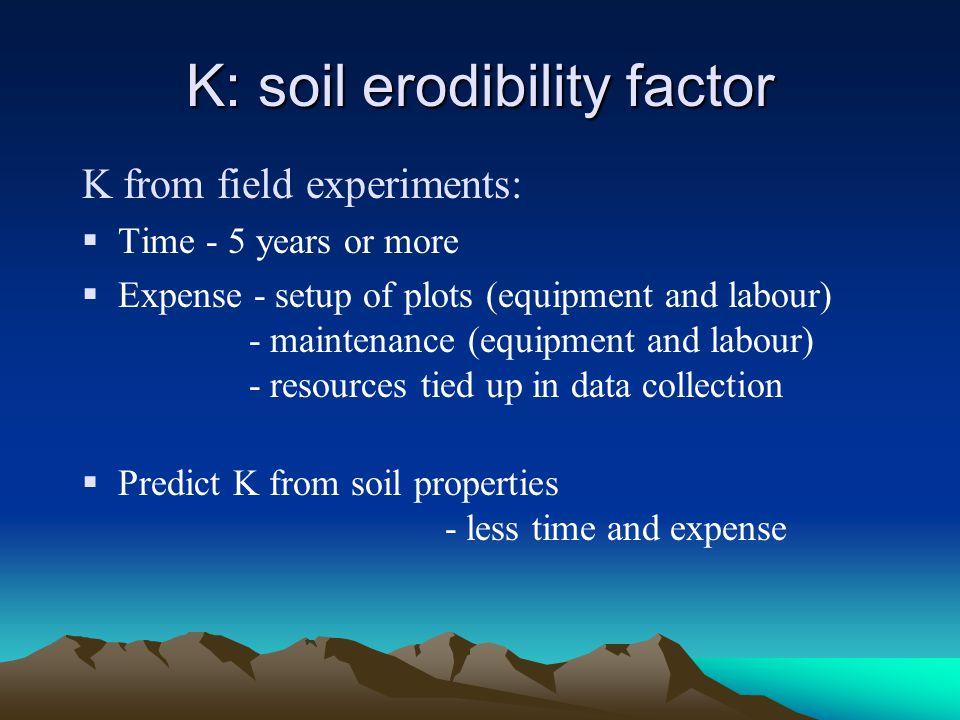K: soil erodibility factor