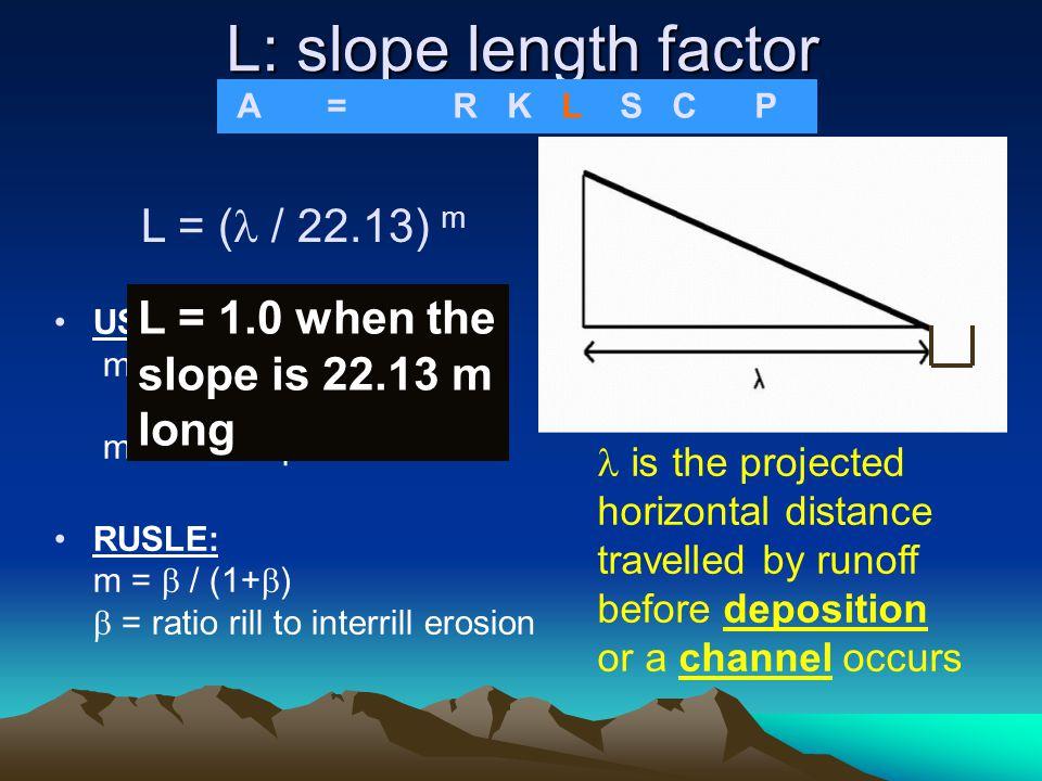 L: slope length factor L = ( / 22.13) m