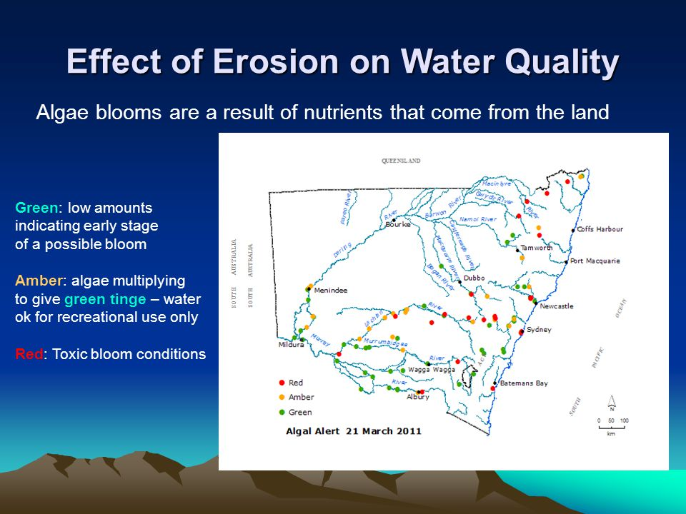 Effect of Erosion on Water Quality